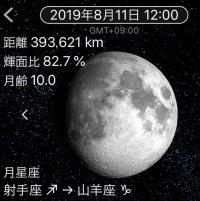 十日夜(とおかんや)の月
